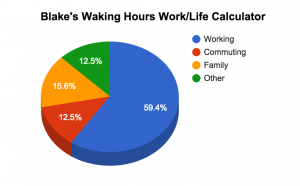 Work / Life Balance Calculator